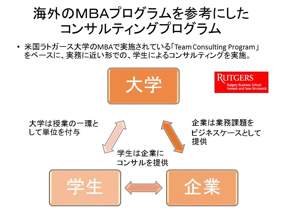 MBA_team