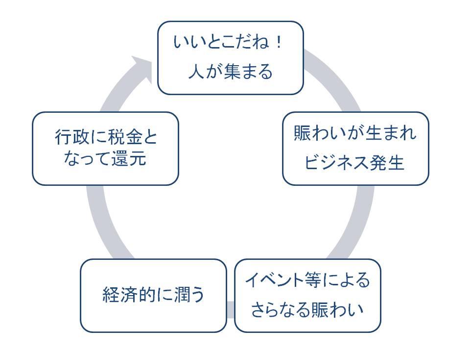 slide20141113_2